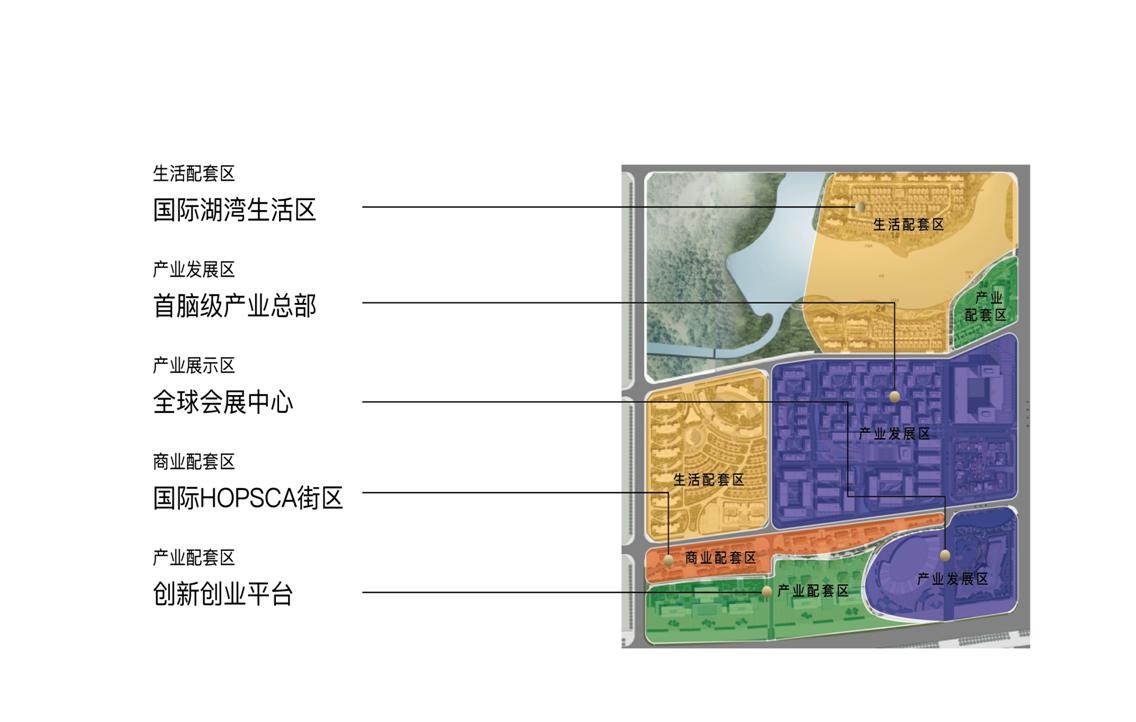 项目规划图